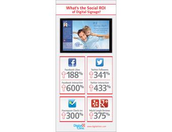 DigitalClinic SocialMedia