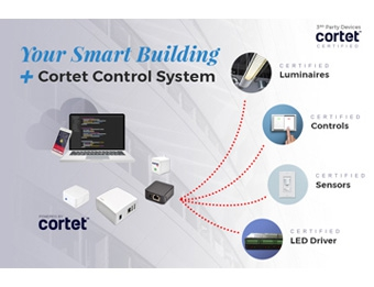 Smart lighting control means fatter wallets for the commercial two mozeypictures Images