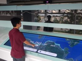 multitouch technology digital signage
